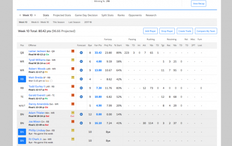 From the Bottom to Not the Bottom: Fantasy Football Mediocrity at its Finest